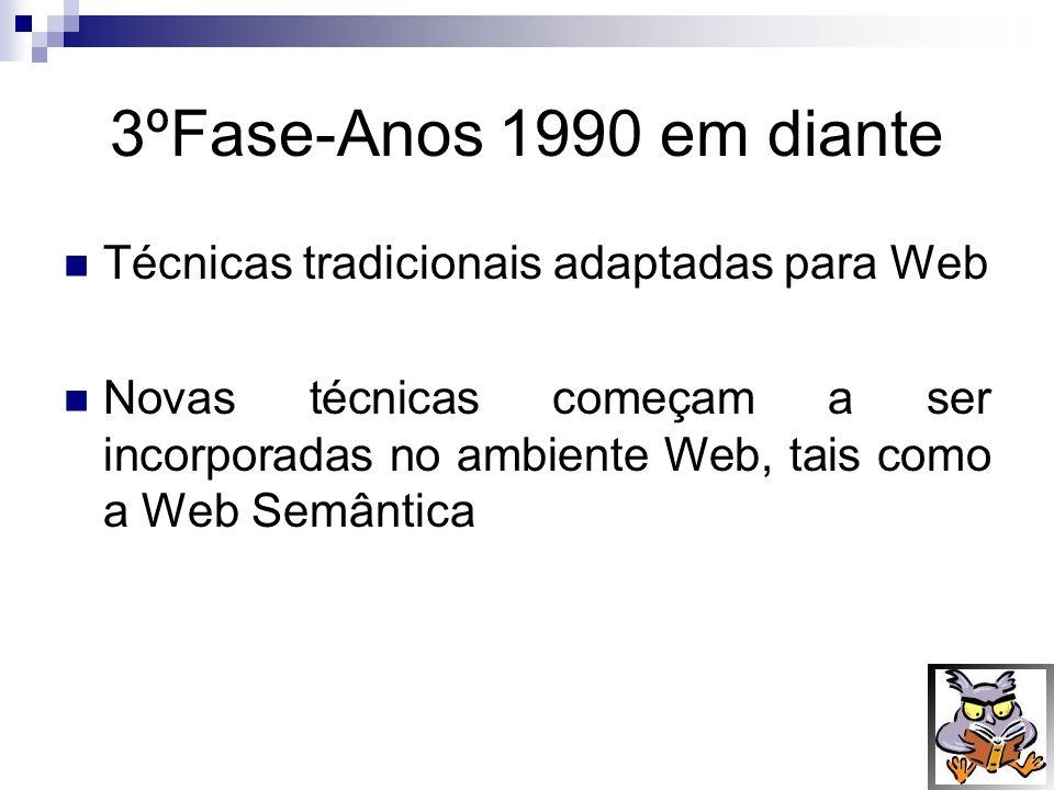 3ºFase-Anos 1990 em diante Técnicas tradicionais adaptadas para Web