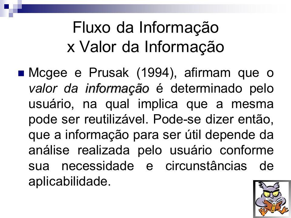 Fluxo da Informação x Valor da Informação