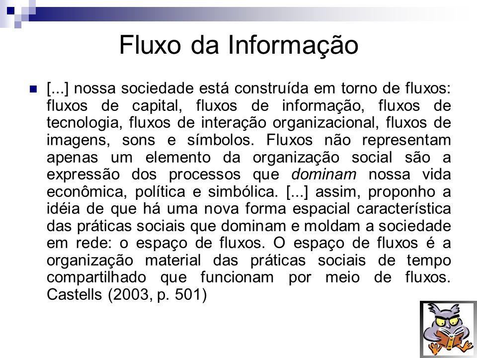 Fluxo da Informação