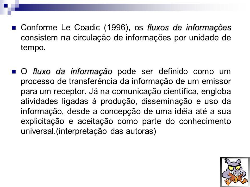 Conforme Le Coadic (1996), os fluxos de informações consistem na circulação de informações por unidade de tempo.