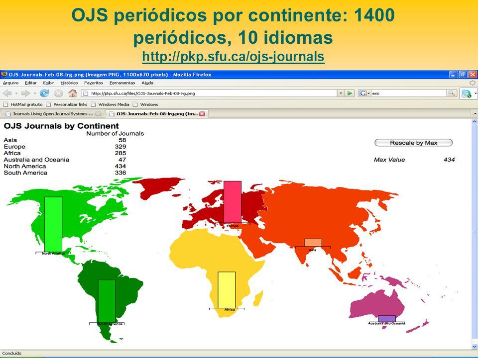 OJS periódicos por continente: 1400 periódicos, 10 idiomas http://pkp