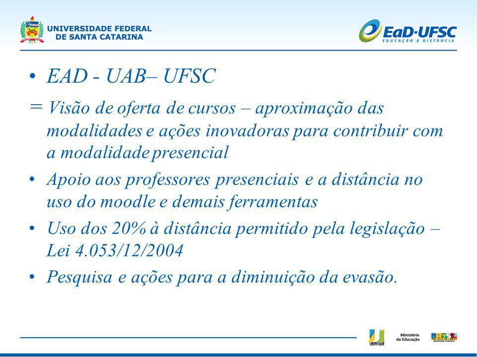 EAD - UAB– UFSC = Visão de oferta de cursos – aproximação das modalidades e ações inovadoras para contribuir com a modalidade presencial.