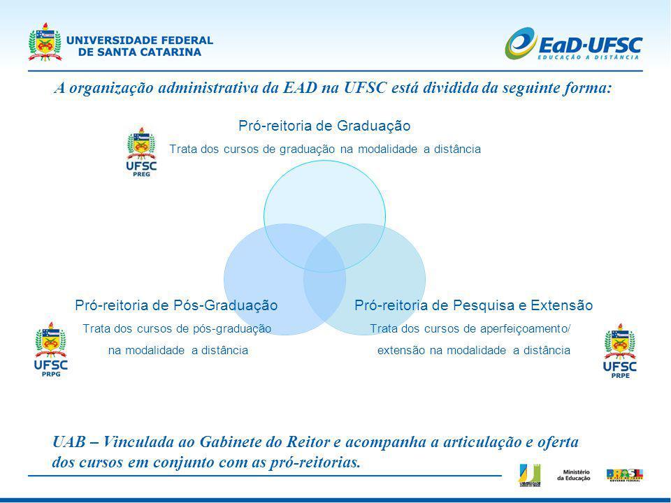 A organização administrativa da EAD na UFSC está dividida da seguinte forma: