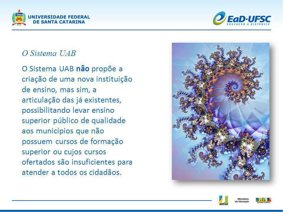 O Sistema UAB