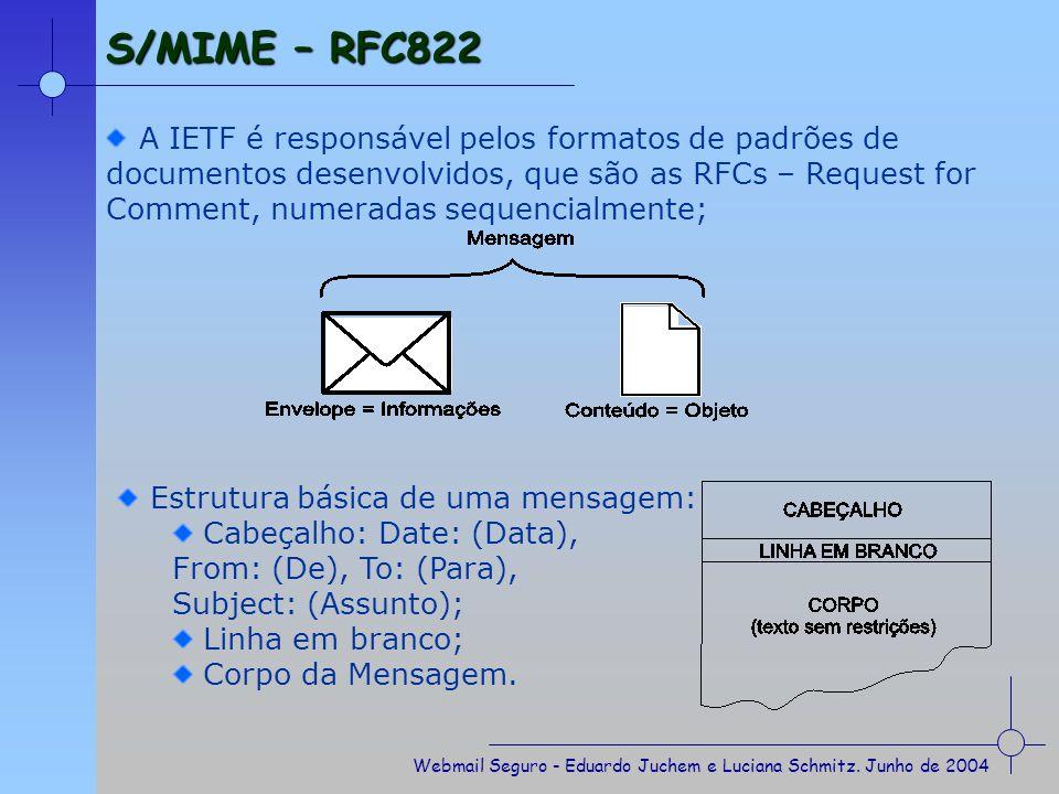 S/MIME – RFC822