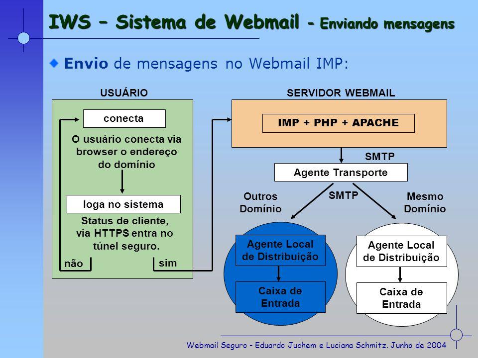 IWS – Sistema de Webmail – Enviando mensagens