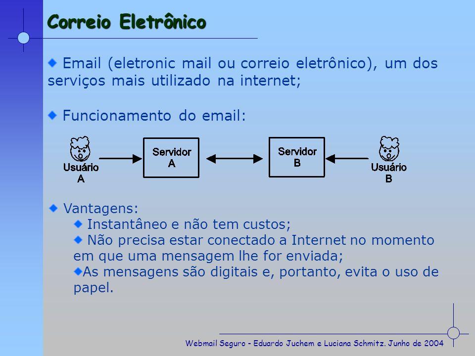 Correio Eletrônico Email (eletronic mail ou correio eletrônico), um dos serviços mais utilizado na internet;