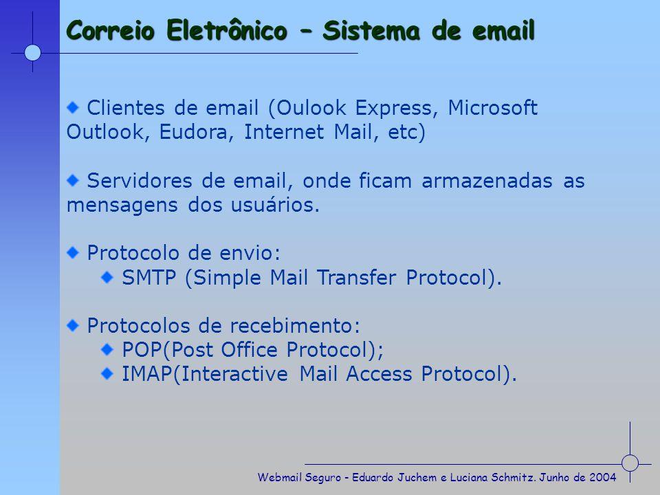 Correio Eletrônico – Sistema de email