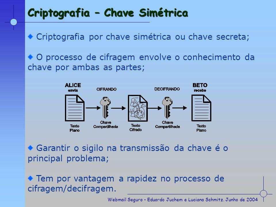 Criptografia – Chave Simétrica