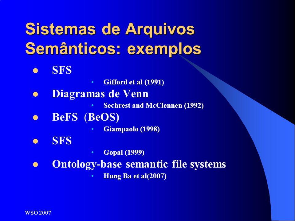 Sistemas de Arquivos Semânticos: exemplos