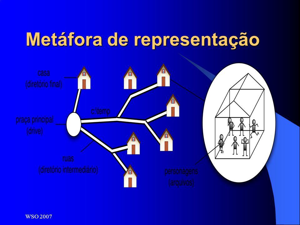 Metáfora de representação