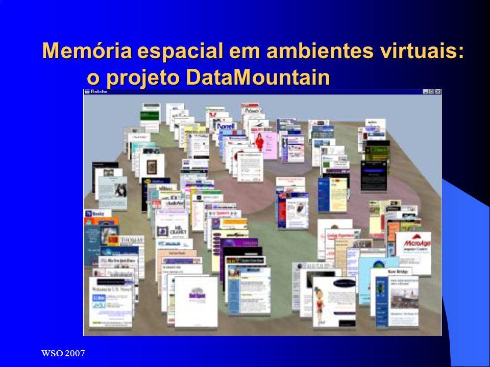 Memória espacial em ambientes virtuais: o projeto DataMountain