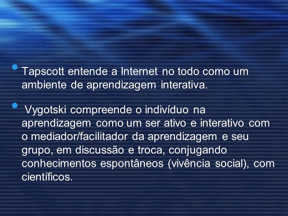 Tapscott entende a Internet no todo como um ambiente de aprendizagem interativa.
