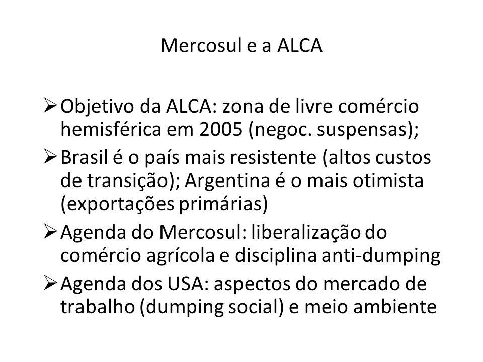Mercosul e a ALCA Objetivo da ALCA: zona de livre comércio hemisférica em 2005 (negoc. suspensas);