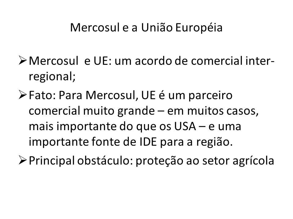 Mercosul e a União Européia