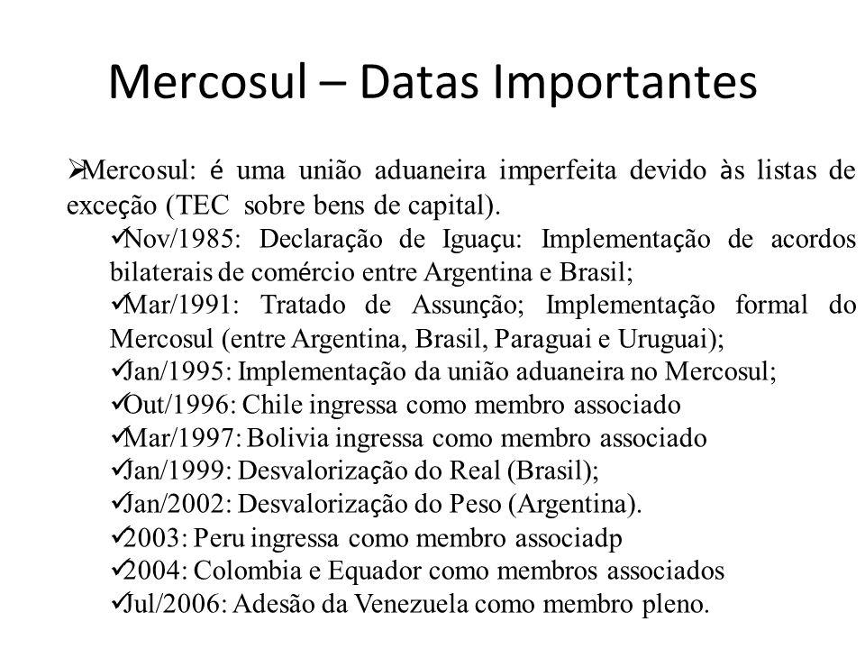 Mercosul – Datas Importantes
