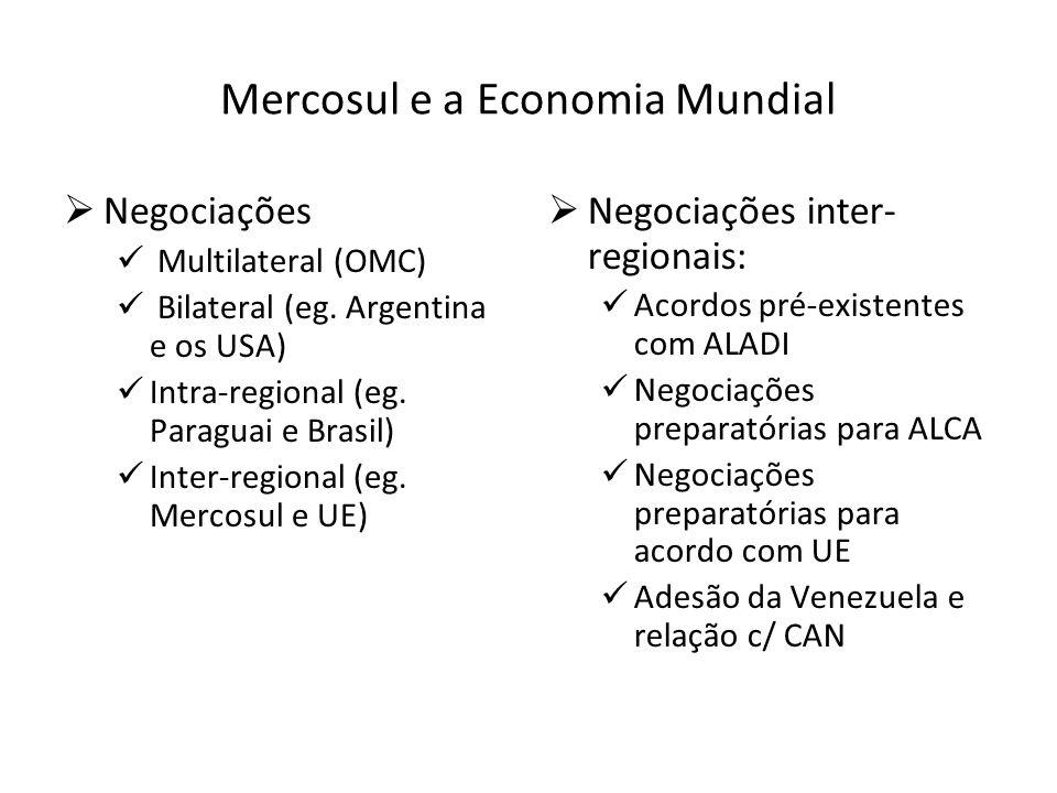 Mercosul e a Economia Mundial