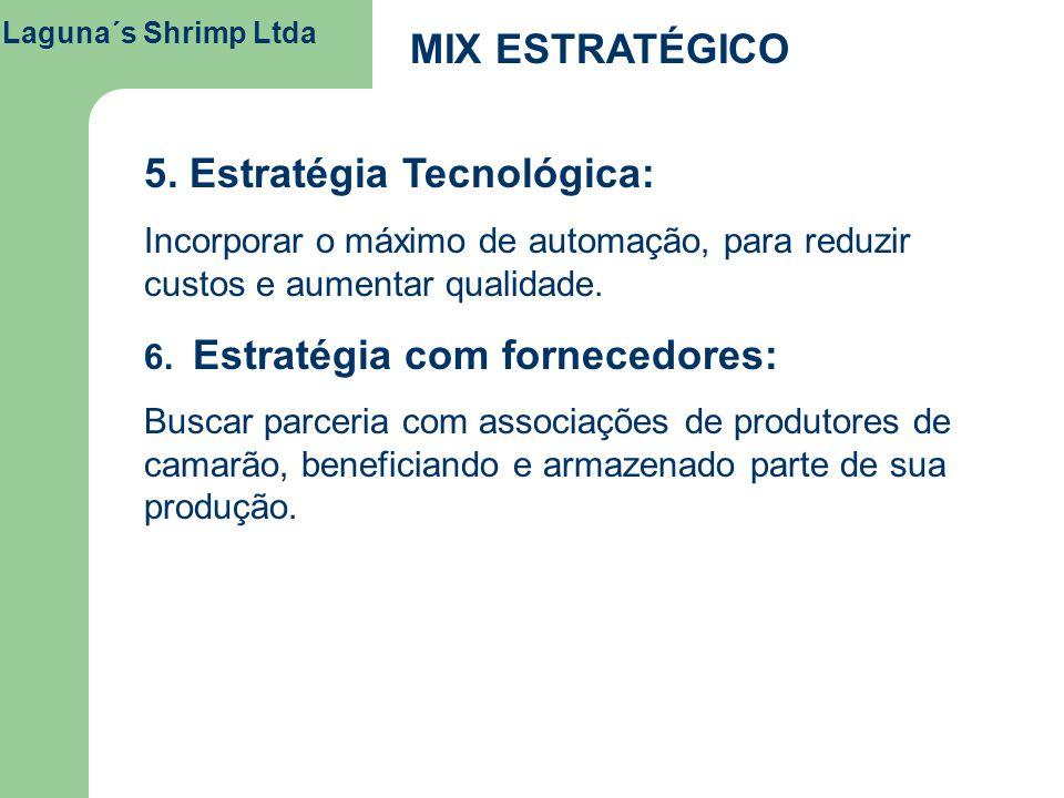 5. Estratégia Tecnológica: