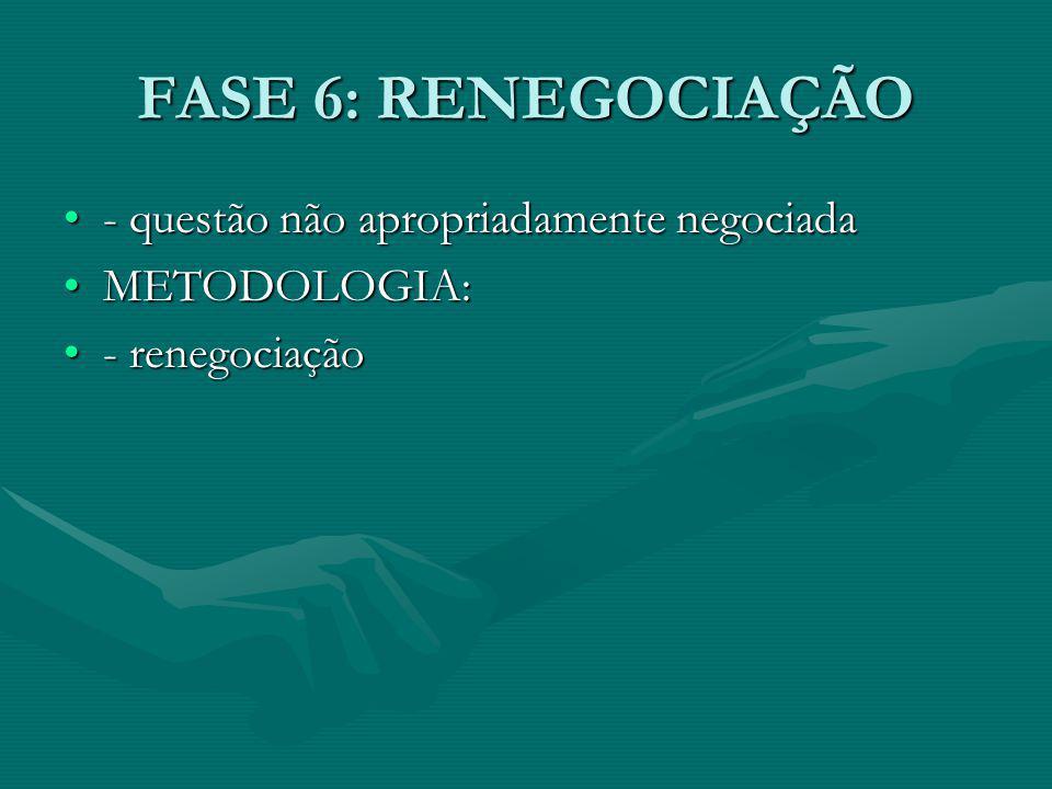 FASE 6: RENEGOCIAÇÃO - questão não apropriadamente negociada