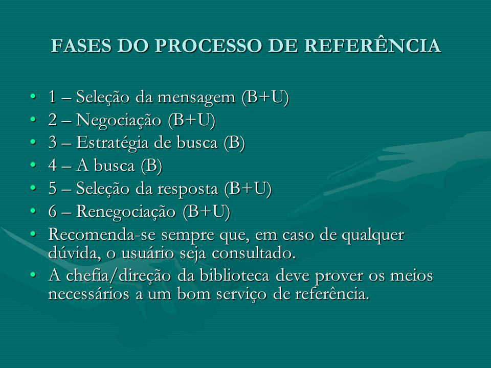 FASES DO PROCESSO DE REFERÊNCIA