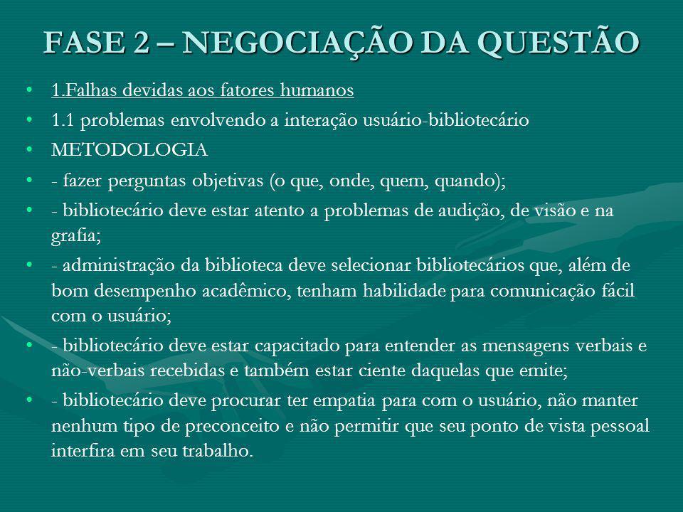 FASE 2 – NEGOCIAÇÃO DA QUESTÃO