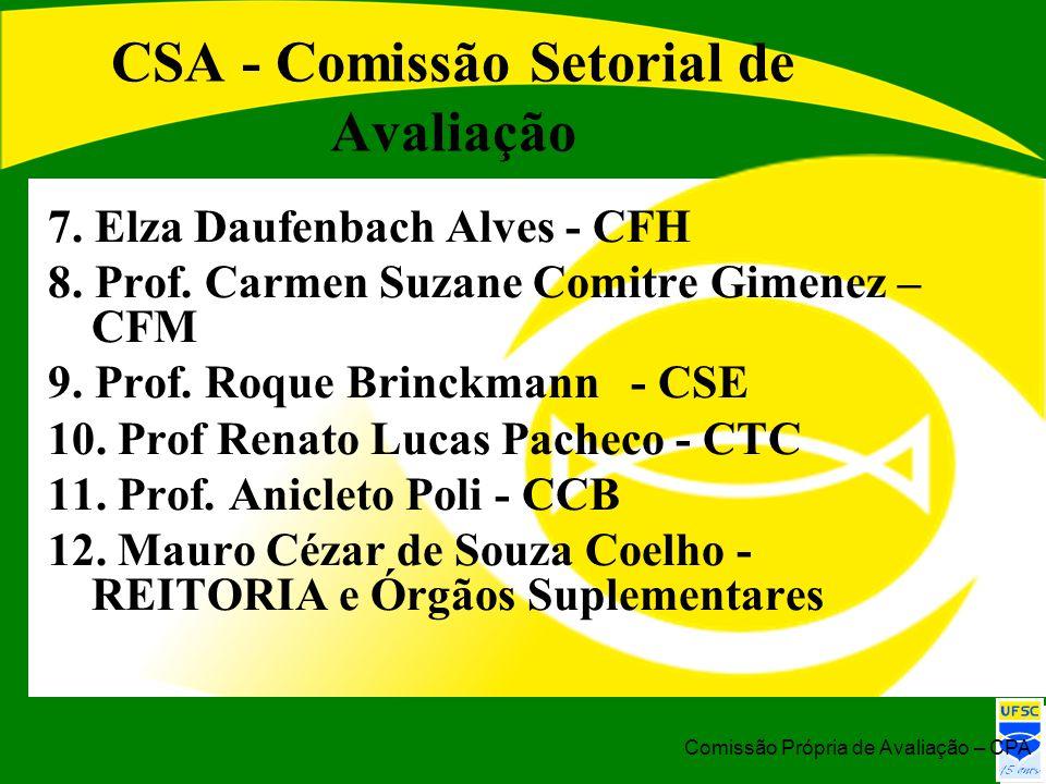 CSA - Comissão Setorial de Avaliação