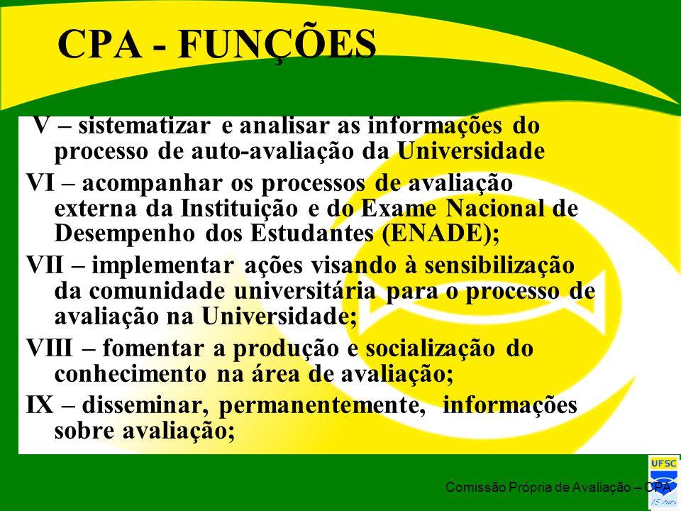 CPA - FUNÇÕES V – sistematizar e analisar as informações do processo de auto-avaliação da Universidade.