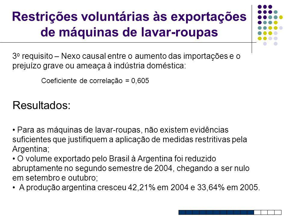 Restrições voluntárias às exportações de máquinas de lavar-roupas