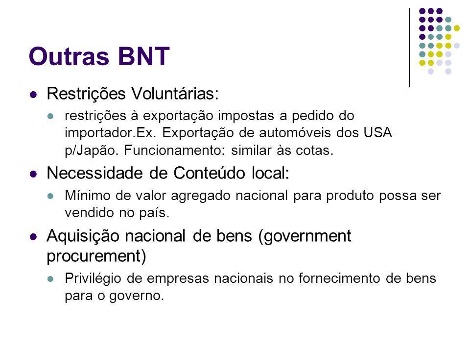 Outras BNT Restrições Voluntárias: Necessidade de Conteúdo local: