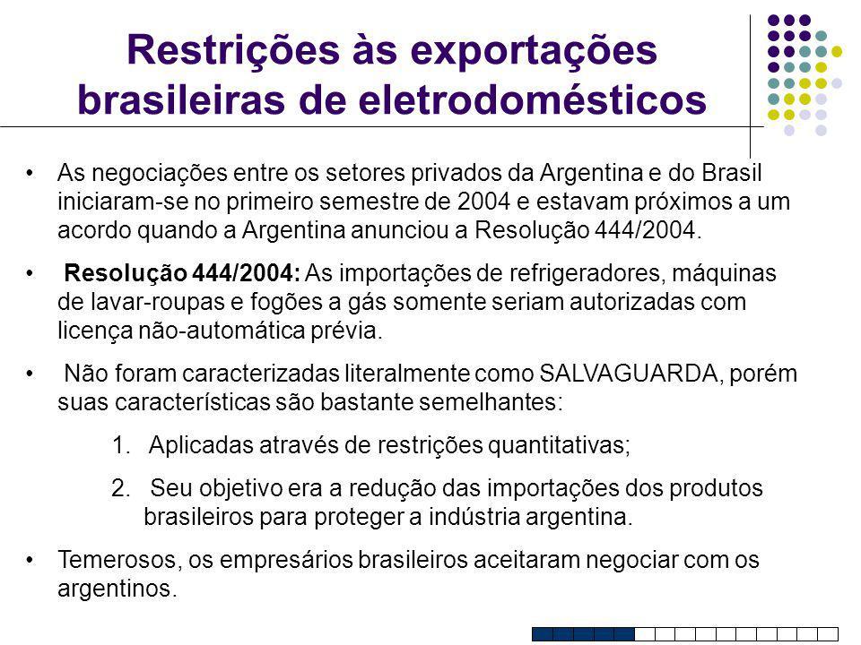 Restrições às exportações brasileiras de eletrodomésticos