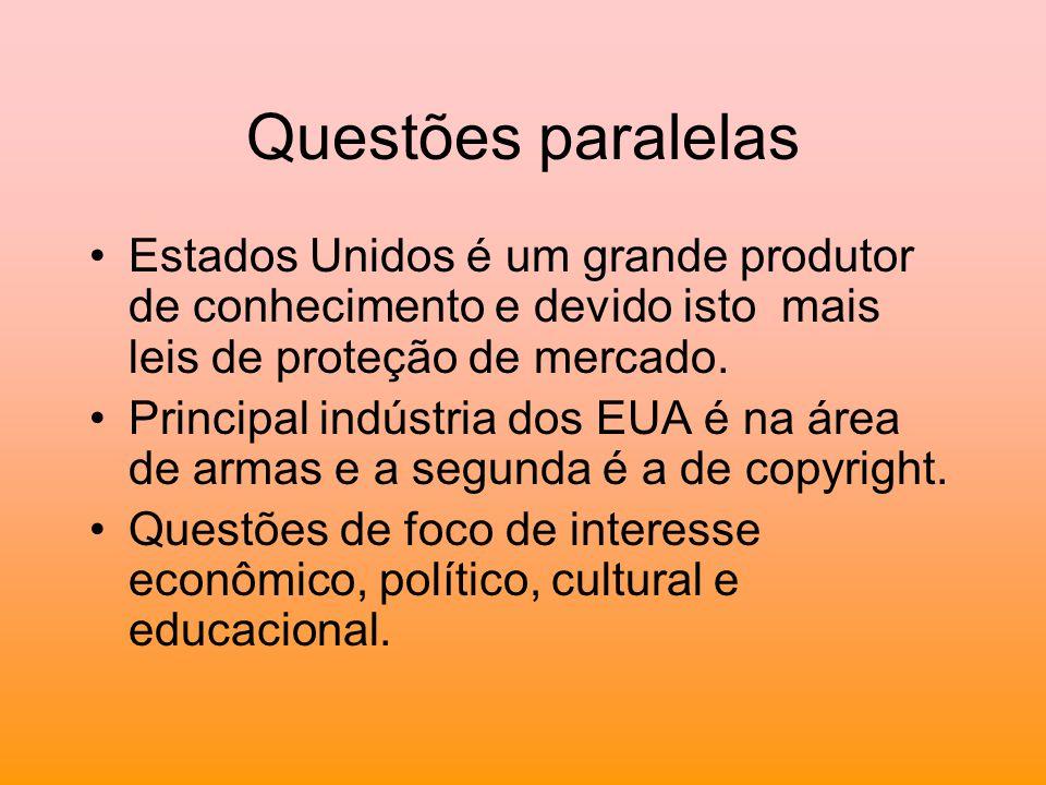 Questões paralelas Estados Unidos é um grande produtor de conhecimento e devido isto mais leis de proteção de mercado.