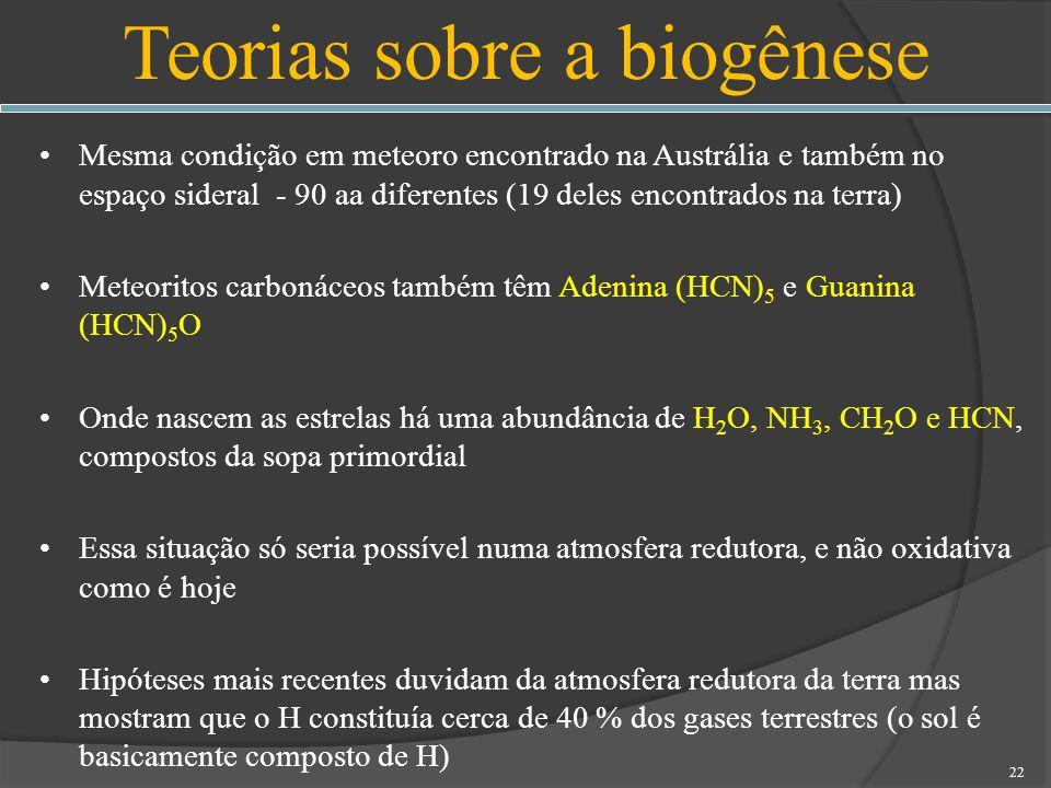Teorias sobre a biogênese