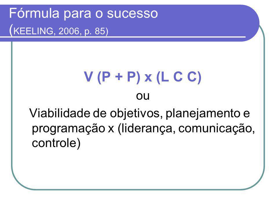 Fórmula para o sucesso (KEELING, 2006, p. 85)