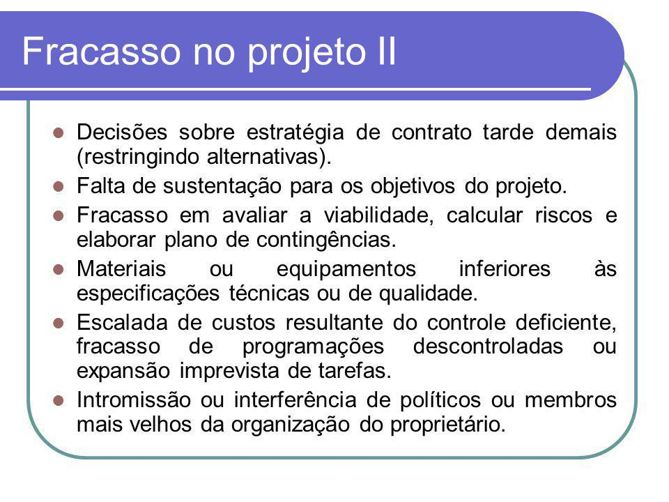 Fracasso no projeto II Decisões sobre estratégia de contrato tarde demais (restringindo alternativas).