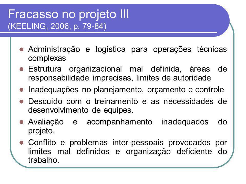 Fracasso no projeto III (KEELING, 2006, p. 79-84)