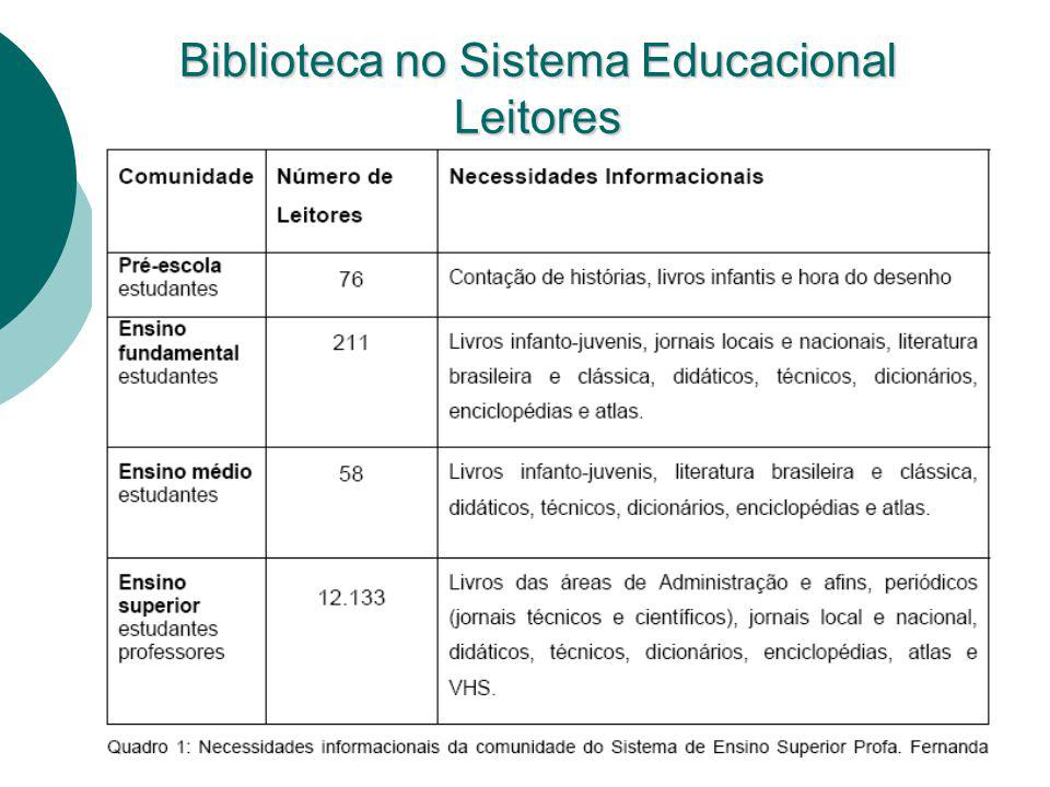 Biblioteca no Sistema Educacional Leitores