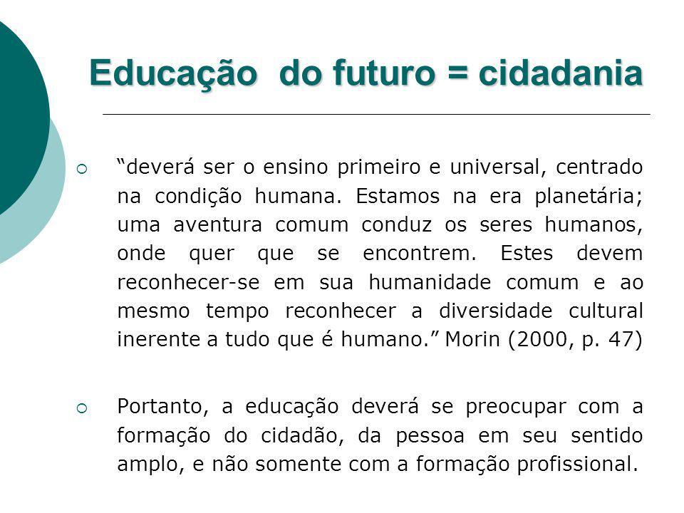Educação do futuro = cidadania
