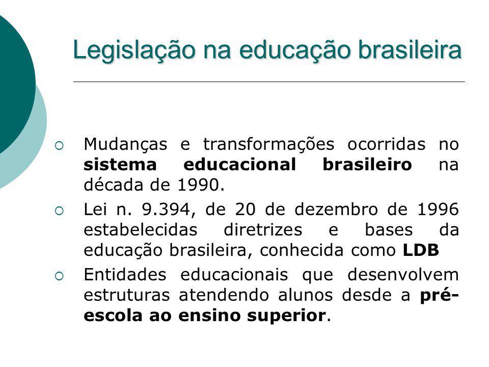 Legislação na educação brasileira