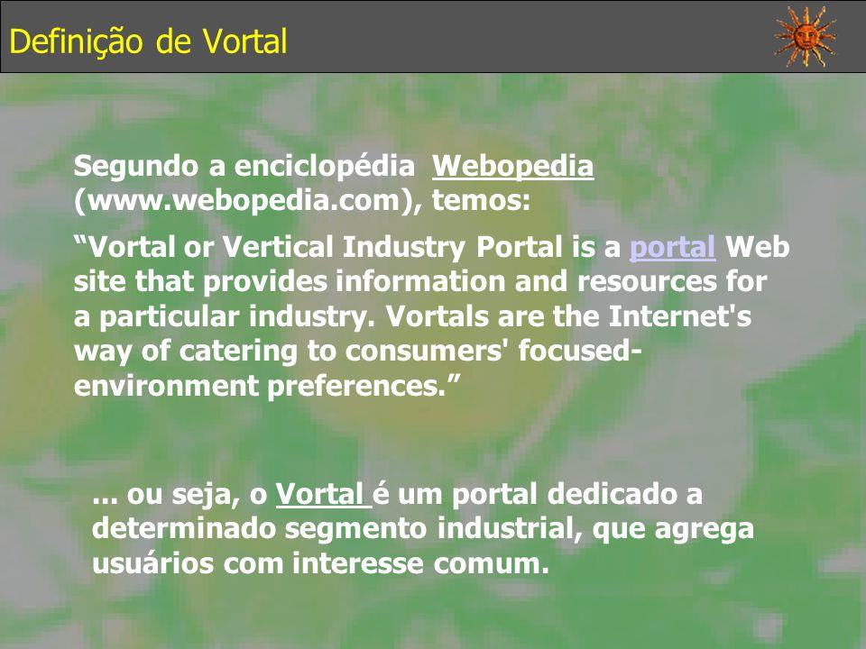 Definição de Vortal Segundo a enciclopédia Webopedia (www.webopedia.com), temos: