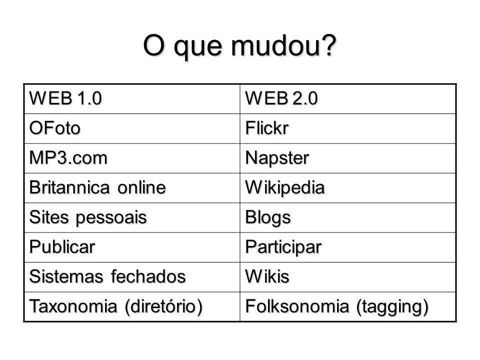 O que mudou WEB 1.0 WEB 2.0 OFoto Flickr MP3.com Napster