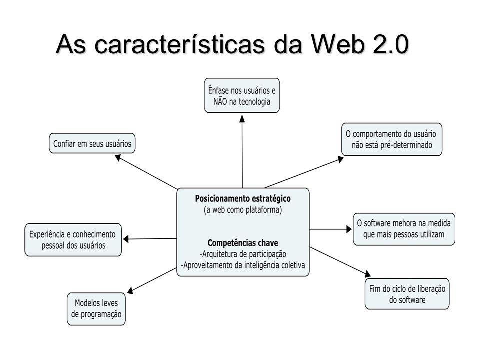 As características da Web 2.0