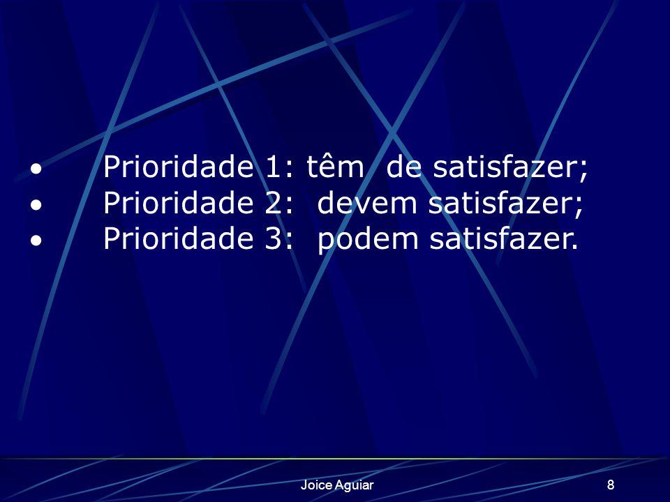 · Prioridade 1: têm de satisfazer; · Prioridade 2: devem satisfazer;