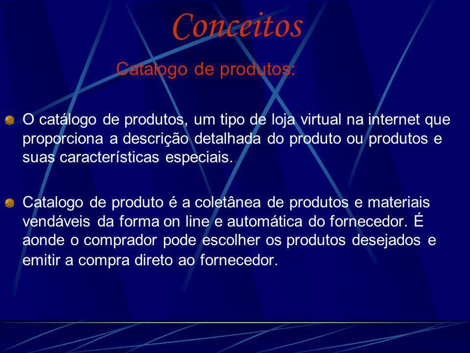 Conceitos Catalogo de produtos: