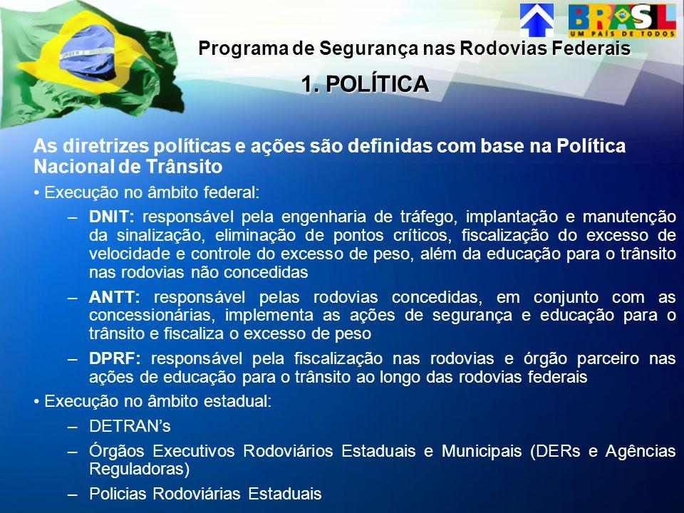 1. POLÍTICA Programa de Segurança nas Rodovias Federais