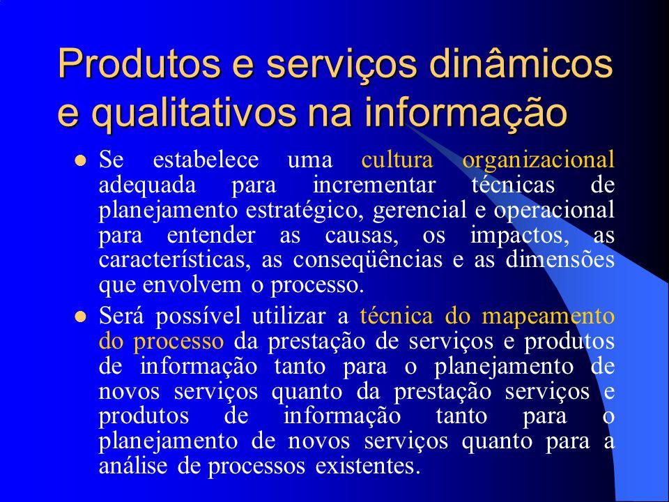 Produtos e serviços dinâmicos e qualitativos na informação