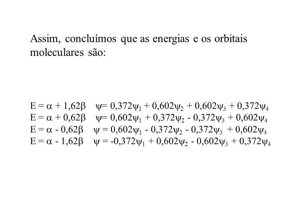 Assim, concluímos que as energias e os orbitais moleculares são: