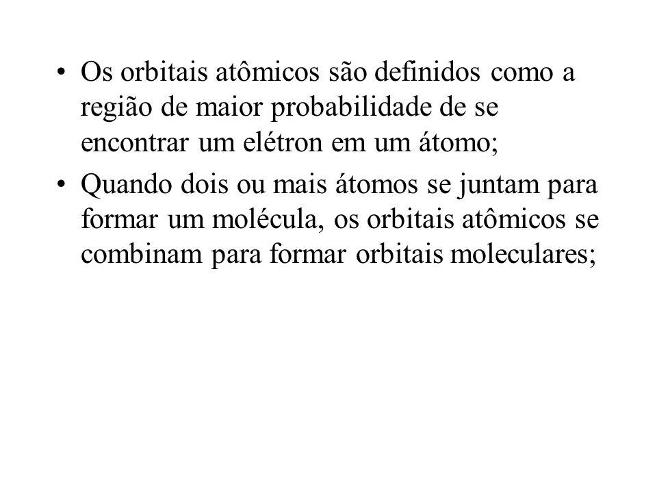 Os orbitais atômicos são definidos como a região de maior probabilidade de se encontrar um elétron em um átomo;