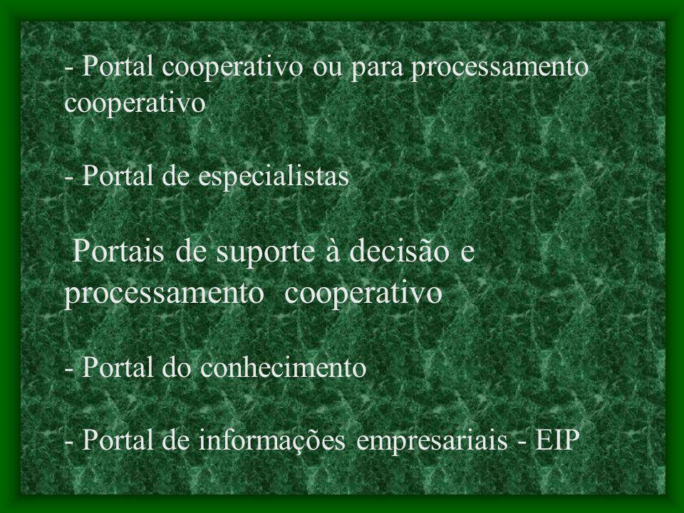 Portal cooperativo ou para processamento cooperativo - Portal de especialistas Portais de suporte à decisão e processamento cooperativo - Portal do conhecimento - Portal de informações empresariais - EIP