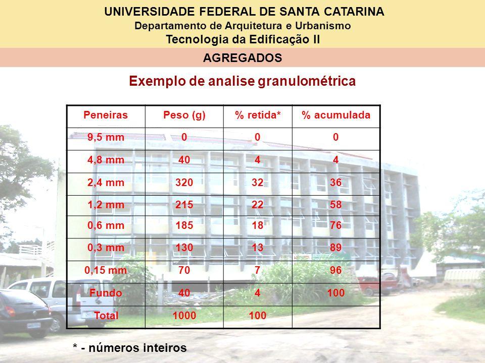 Exemplo de analise granulométrica