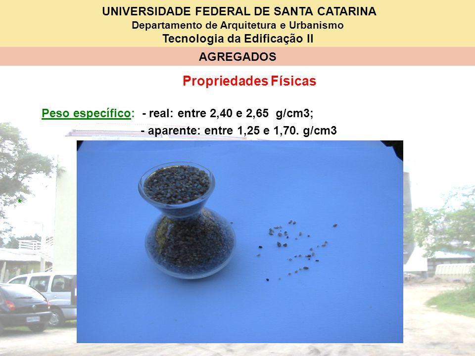 Propriedades Físicas Peso específico: - real: entre 2,40 e 2,65 g/cm3;